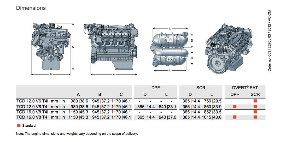 sdi 16.0 dim sdi 16 0 dim stauffer diesel