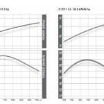 sdi-tcd2011-torque2