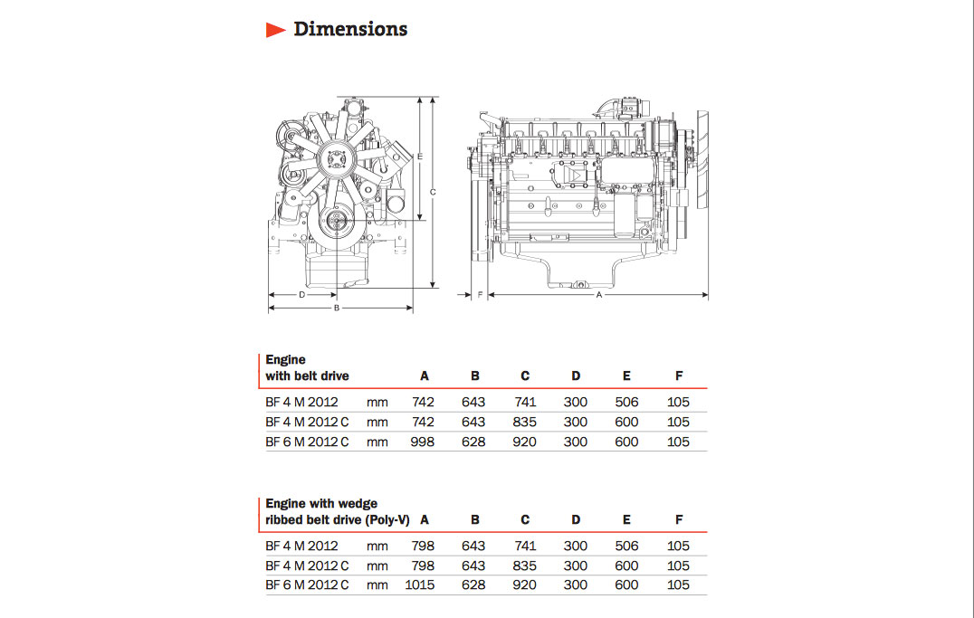 sdi tcd2012 dim dim engine diagram wiring diagram